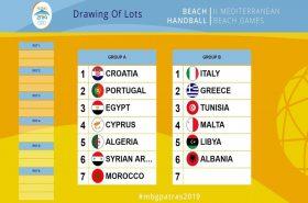 "Beach Handball and Beach Soccer Draws Results for ""Patras 2019"""